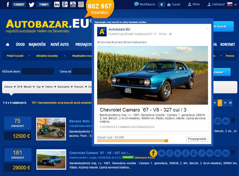 Autobazar.eu Vám pomáha predať auto aj na Facebooku!